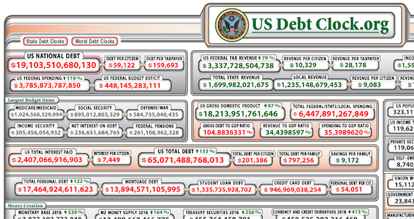 US Debt Keeps Growing